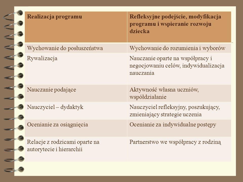 Realizacja programuRefleksyjne podejście, modyfikacja. programu i wspieranie rozwoju dziecka. Wychowanie do posłuszeństwa.