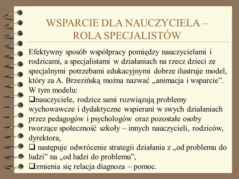 WSPARCIE DLA NAUCZYCIELA – ROLA SPECJALISTÓW