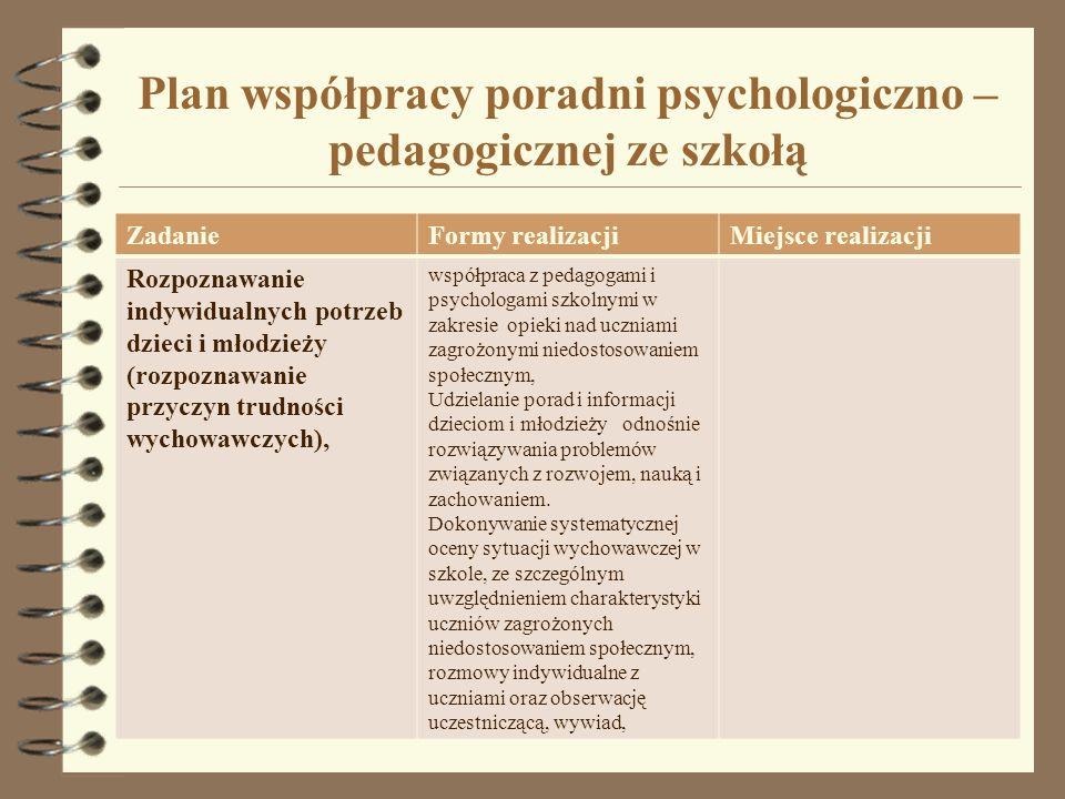 Plan współpracy poradni psychologiczno – pedagogicznej ze szkołą