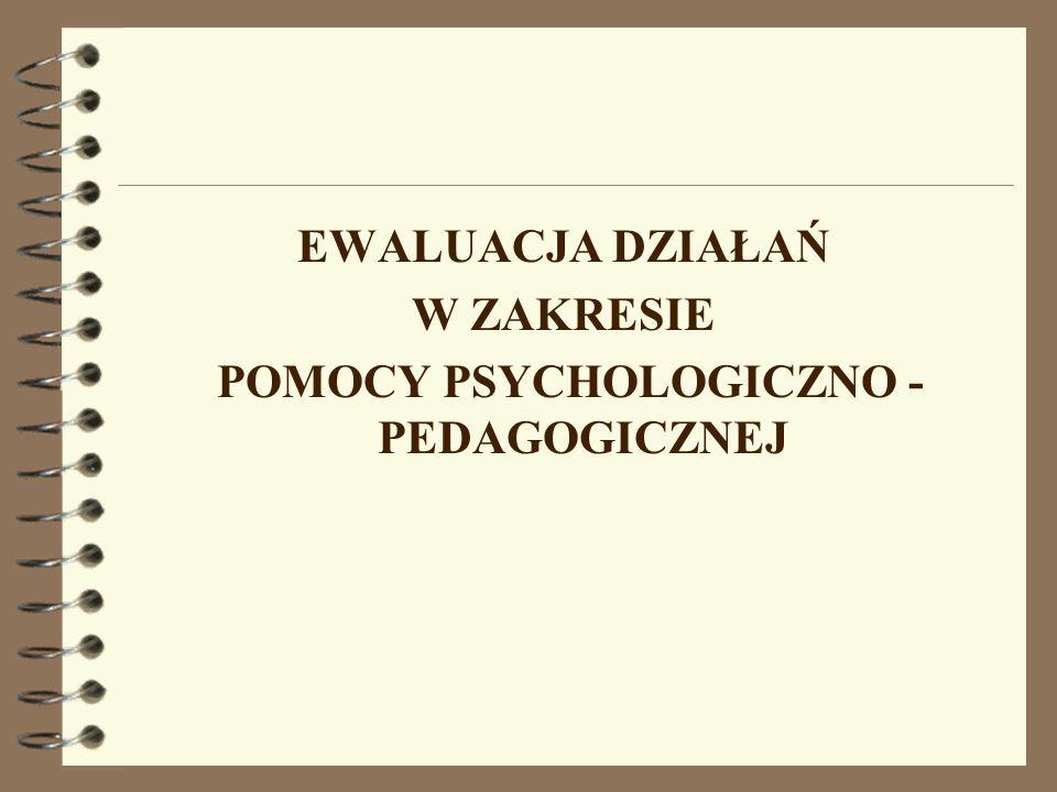 EWALUACJA DZIAŁAŃ W ZAKRESIE POMOCY PSYCHOLOGICZNO - PEDAGOGICZNEJ