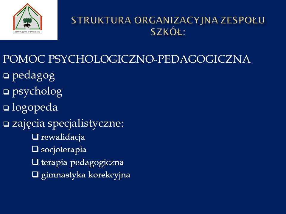 Struktura organizacyjna Zespołu Szkół: