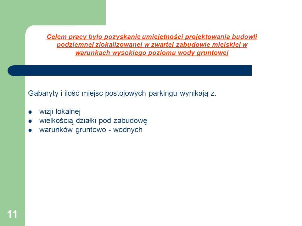 Gabaryty i ilość miejsc postojowych parkingu wynikają z: