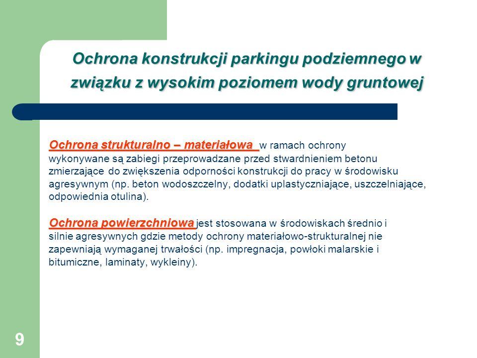 Ochrona konstrukcji parkingu podziemnego w związku z wysokim poziomem wody gruntowej
