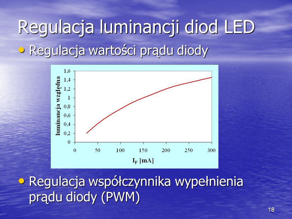 Regulacja luminancji diod LED