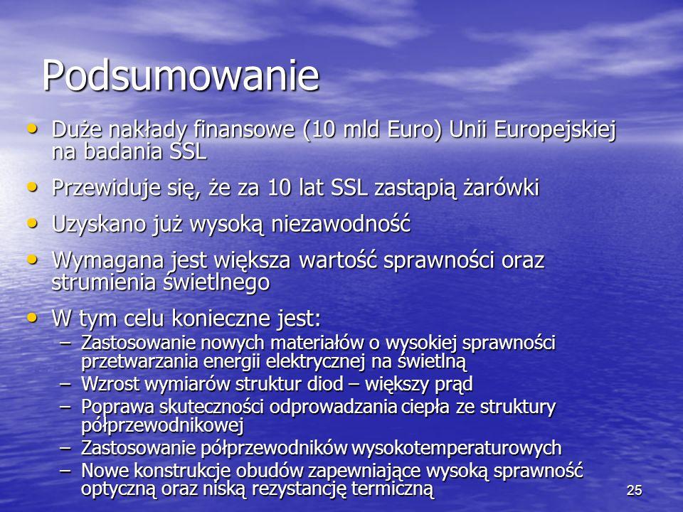 Podsumowanie Duże nakłady finansowe (10 mld Euro) Unii Europejskiej na badania SSL. Przewiduje się, że za 10 lat SSL zastąpią żarówki.