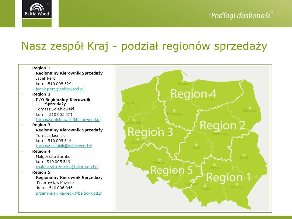 Nasz zespół Kraj - podział regionów sprzedaży