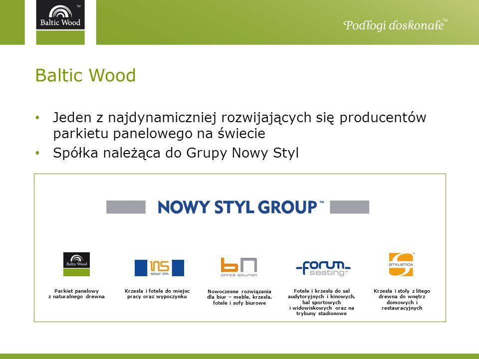 Baltic Wood Jeden z najdynamiczniej rozwijających się producentów parkietu panelowego na świecie. Spółka należąca do Grupy Nowy Styl.