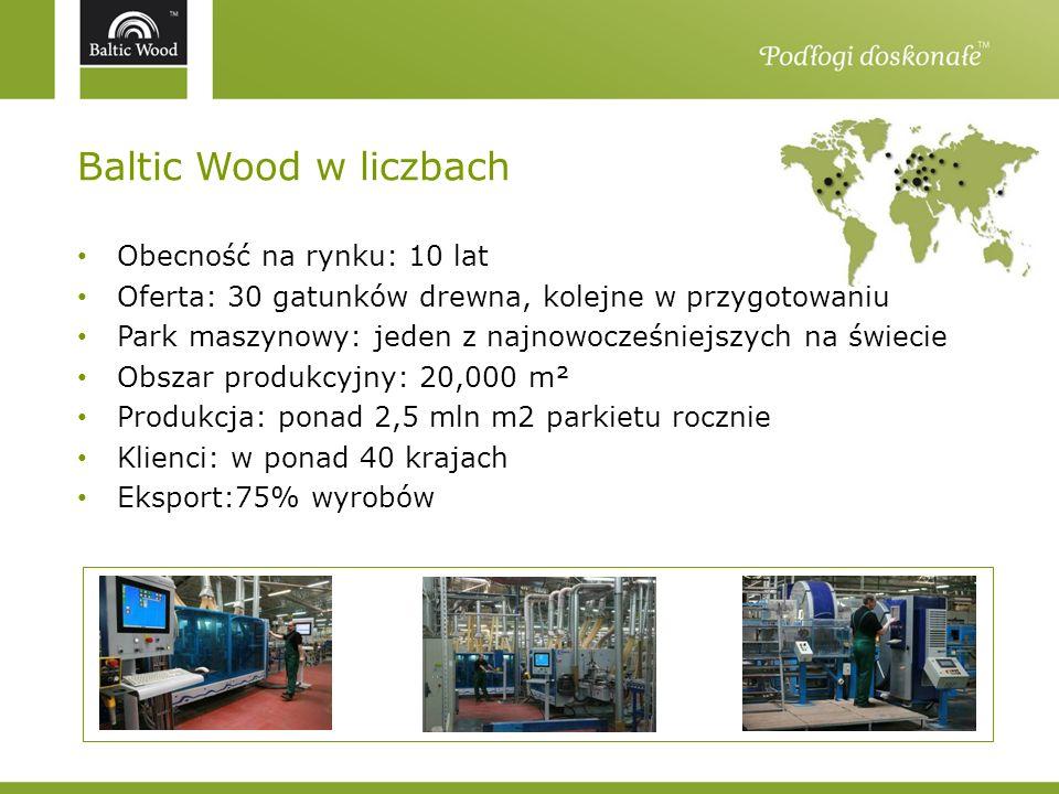 Baltic Wood w liczbach Obecność na rynku: 10 lat