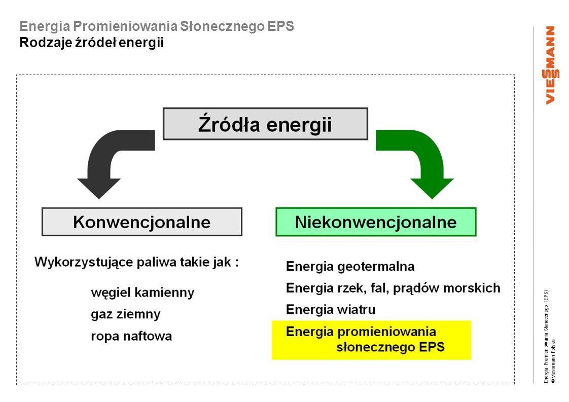 Energia Promieniowania Słonecznego EPS Rodzaje źródeł energii