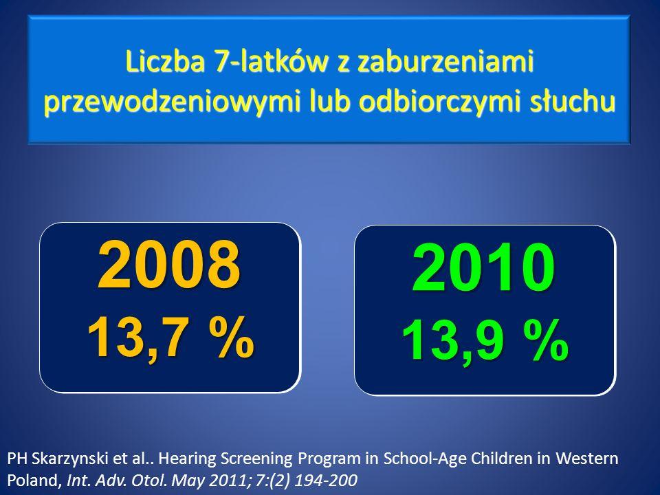 Liczba 7-latków z zaburzeniami przewodzeniowymi lub odbiorczymi słuchu