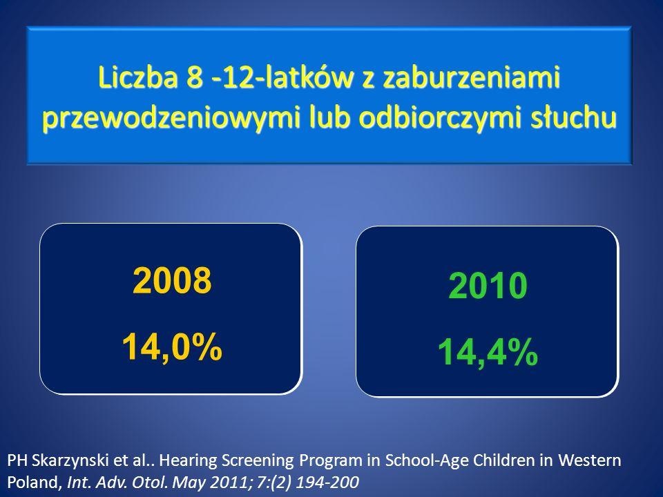 Liczba 8 -12-latków z zaburzeniami przewodzeniowymi lub odbiorczymi słuchu