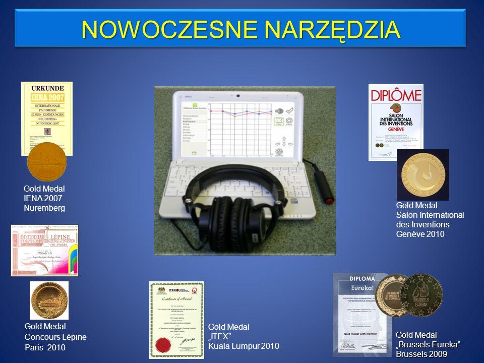 NOWOCZESNE NARZĘDZIA Gold Medal IENA 2007 Nuremberg