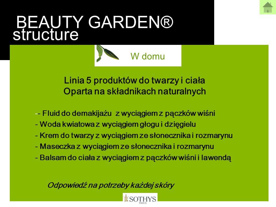 Linia 5 produktów do twarzy i ciała Oparta na składnikach naturalnych