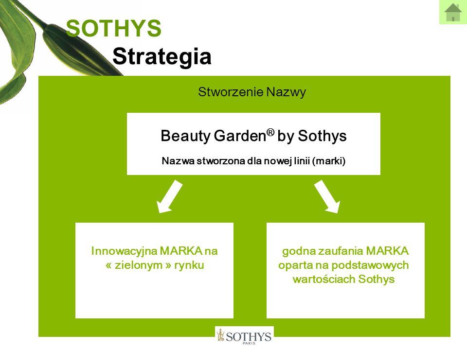 SOTHYS Strategia Beauty Garden® by Sothys Stworzenie Nazwy