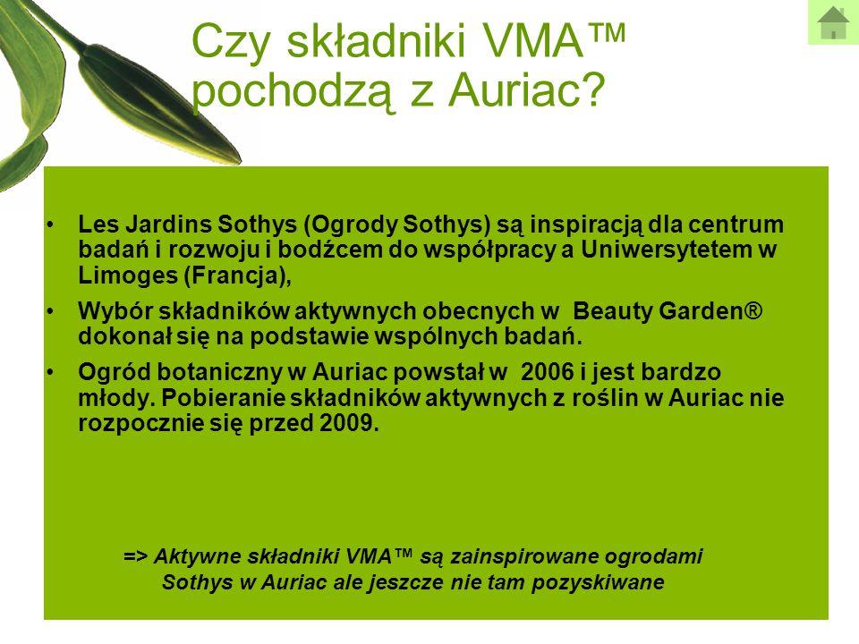 Czy składniki VMA™ pochodzą z Auriac