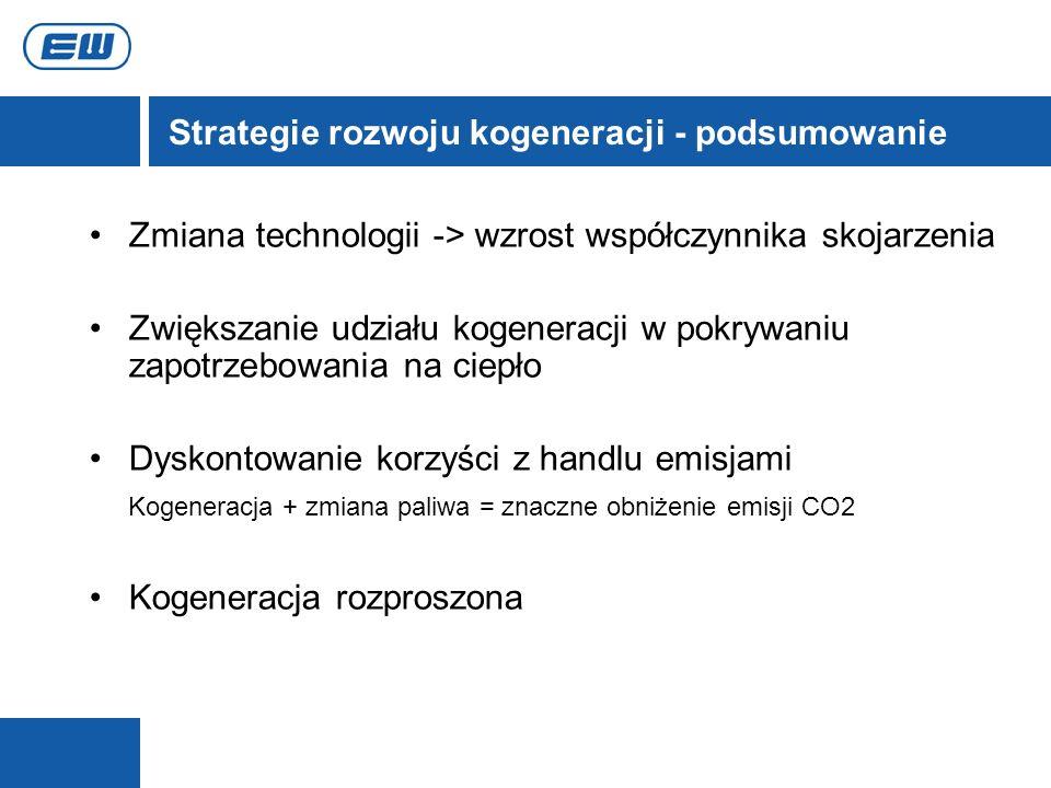 Strategie rozwoju kogeneracji - podsumowanie