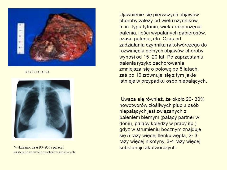 Ujawnienie się pierwszych objawów choroby zależy od wielu czynników, m