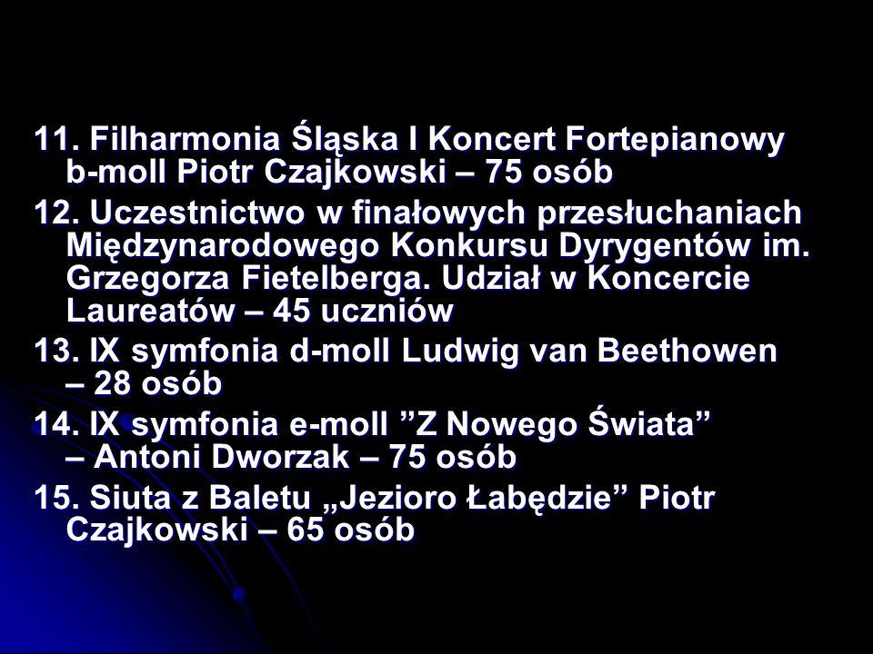 11. Filharmonia Śląska I Koncert Fortepianowy b-moll Piotr Czajkowski – 75 osób