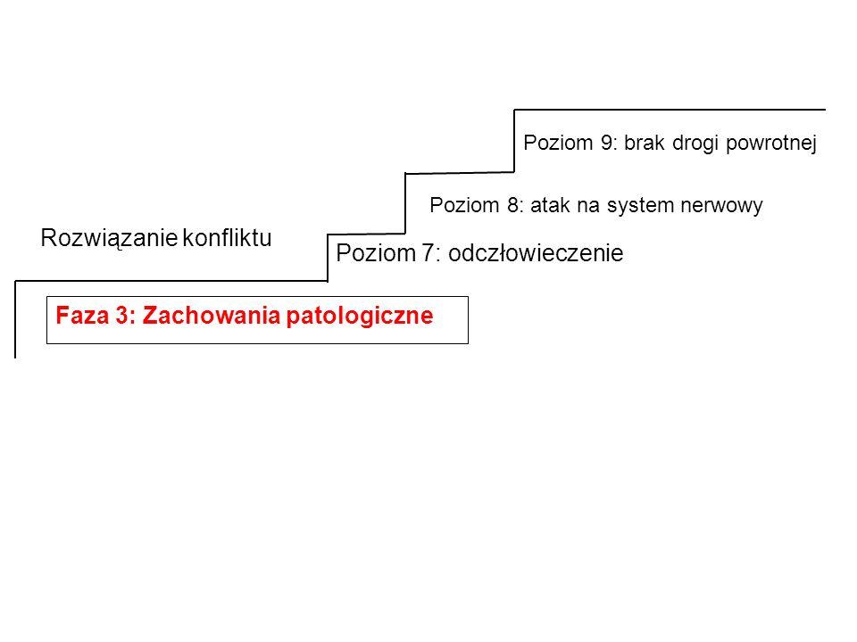 Faza 3: Zachowania patologiczne Poziom 7: odczłowieczenie