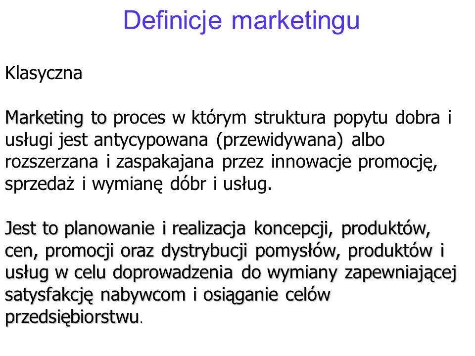 Definicje marketingu Klasyczna