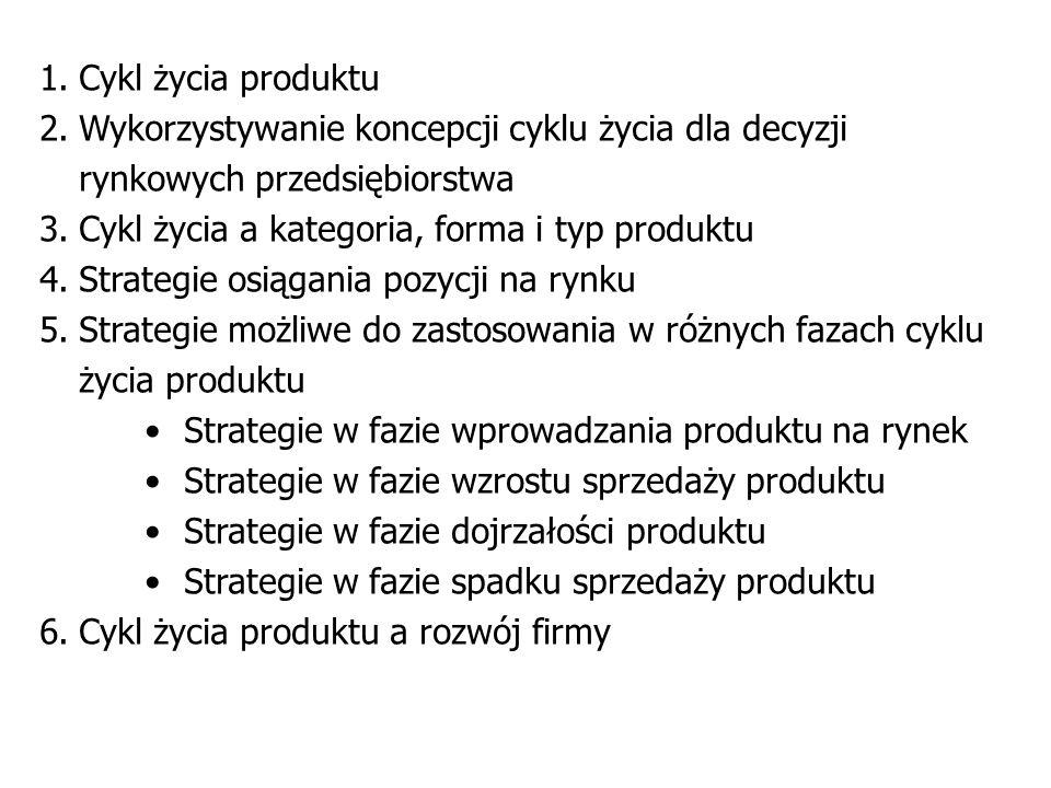 Cykl życia produktu Wykorzystywanie koncepcji cyklu życia dla decyzji rynkowych przedsiębiorstwa. Cykl życia a kategoria, forma i typ produktu.