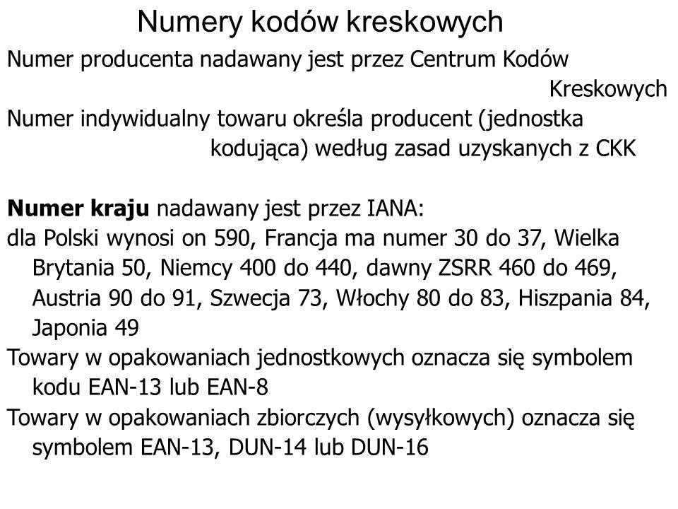 Numery kodów kreskowych