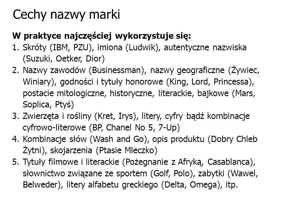 Cechy nazwy marki W praktyce najczęściej wykorzystuje się: