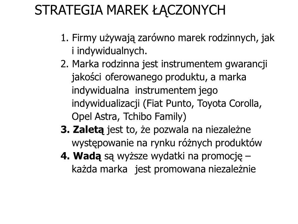 STRATEGIA MAREK ŁĄCZONYCH