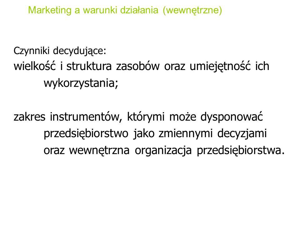 Marketing a warunki działania (wewnętrzne)