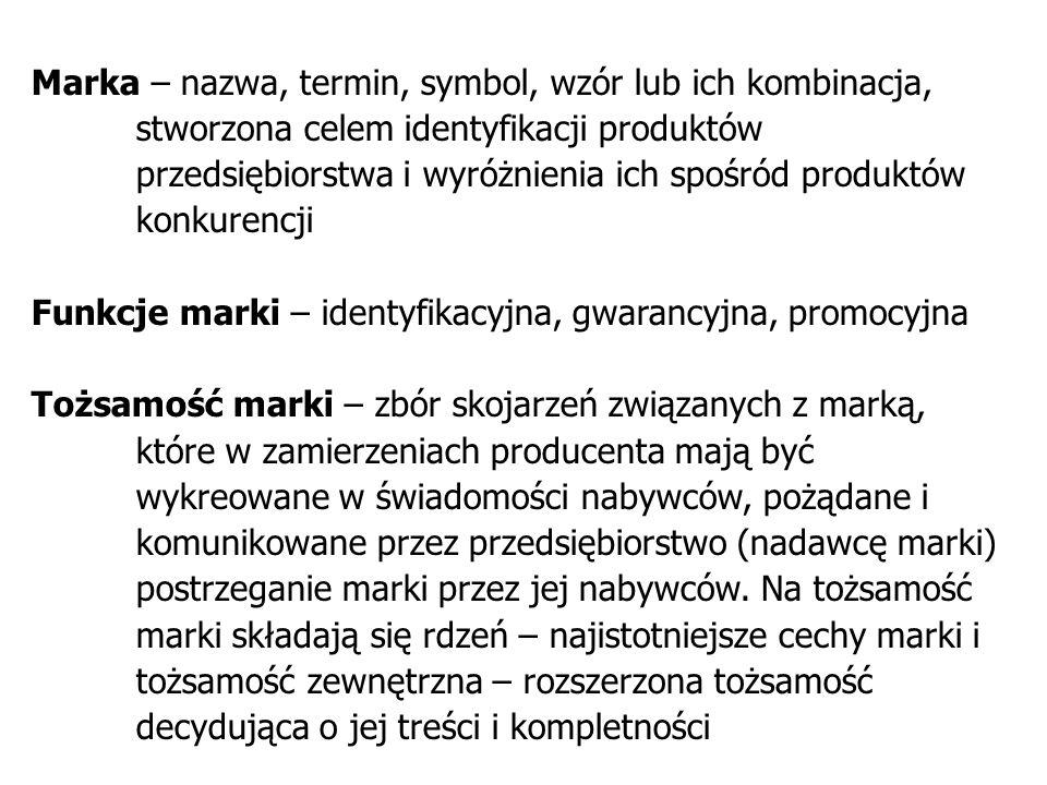 Marka – nazwa, termin, symbol, wzór lub ich kombinacja,