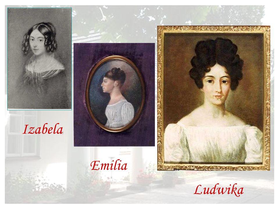 Izabela Emilia Ludwika