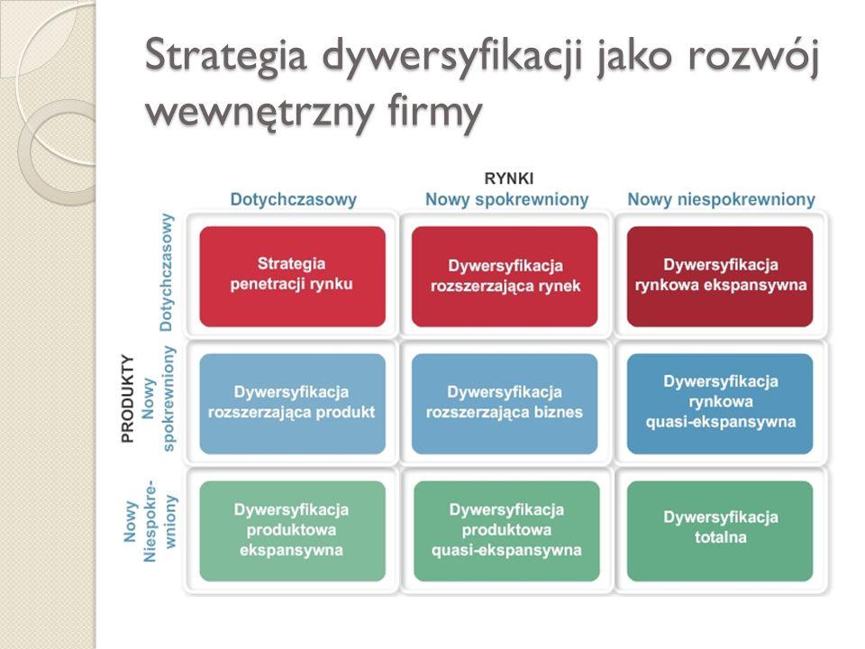 Strategia dywersyfikacji jako rozwój wewnętrzny firmy