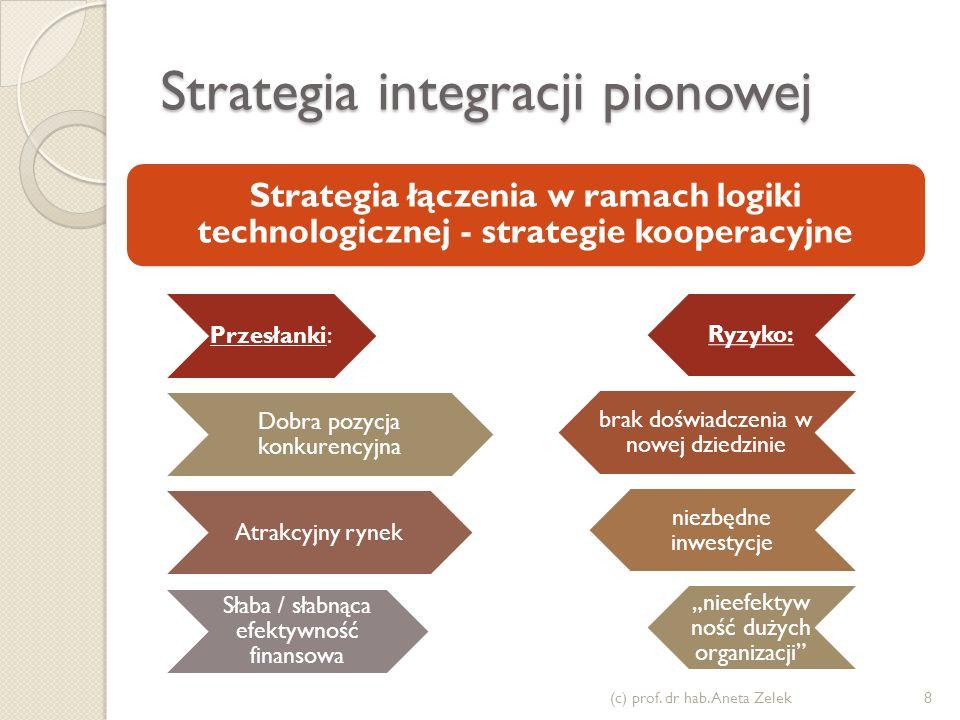 Strategia integracji pionowej