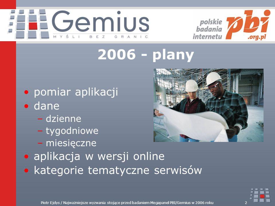 2006 - plany pomiar aplikacji dane aplikacja w wersji online
