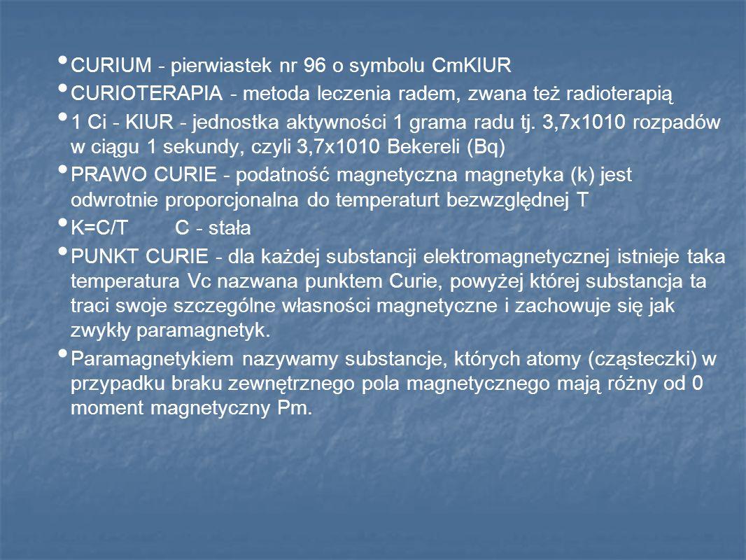 CURIUM - pierwiastek nr 96 o symbolu CmKIUR
