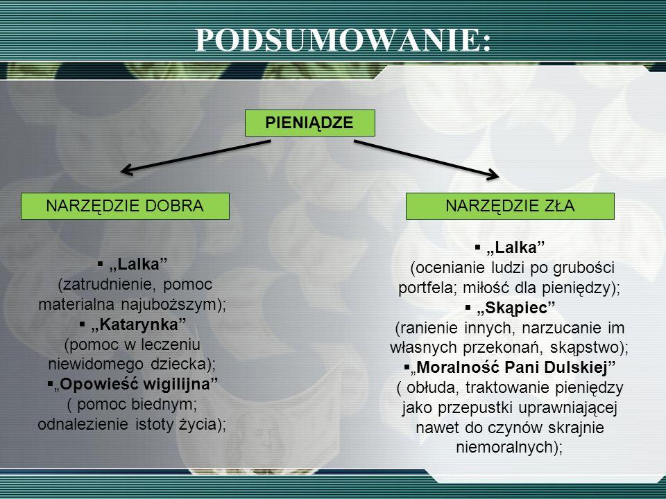 """PODSUMOWANIE: PIENIĄDZE NARZĘDZIE DOBRA NARZĘDZIE ZŁA """"Lalka"""