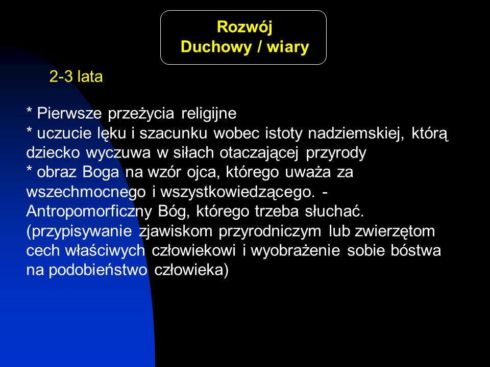 Rozwój Duchowy / wiary. 2-3 lata. * Pierwsze przeżycia religijne.