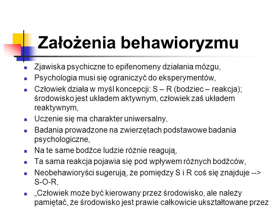 Założenia behawioryzmu