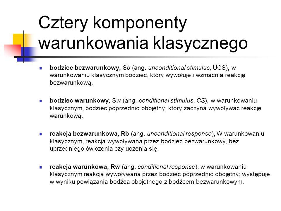Cztery komponenty warunkowania klasycznego