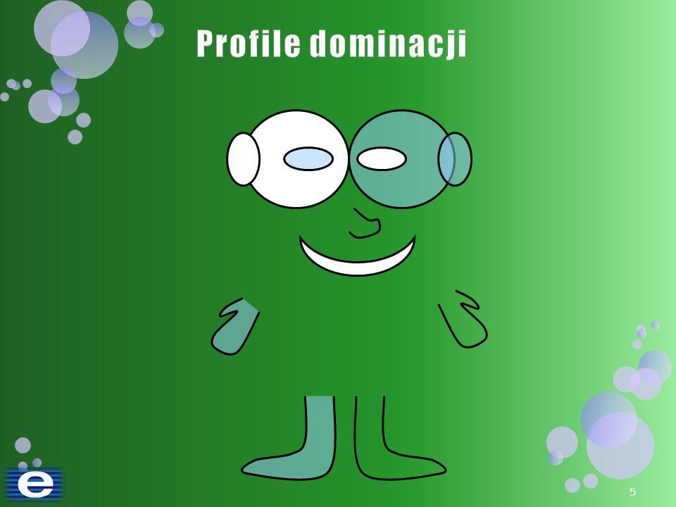 Profile dominacji
