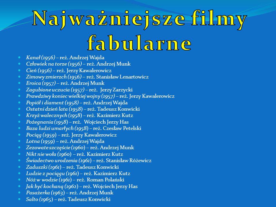 Najważniejsze filmy fabularne