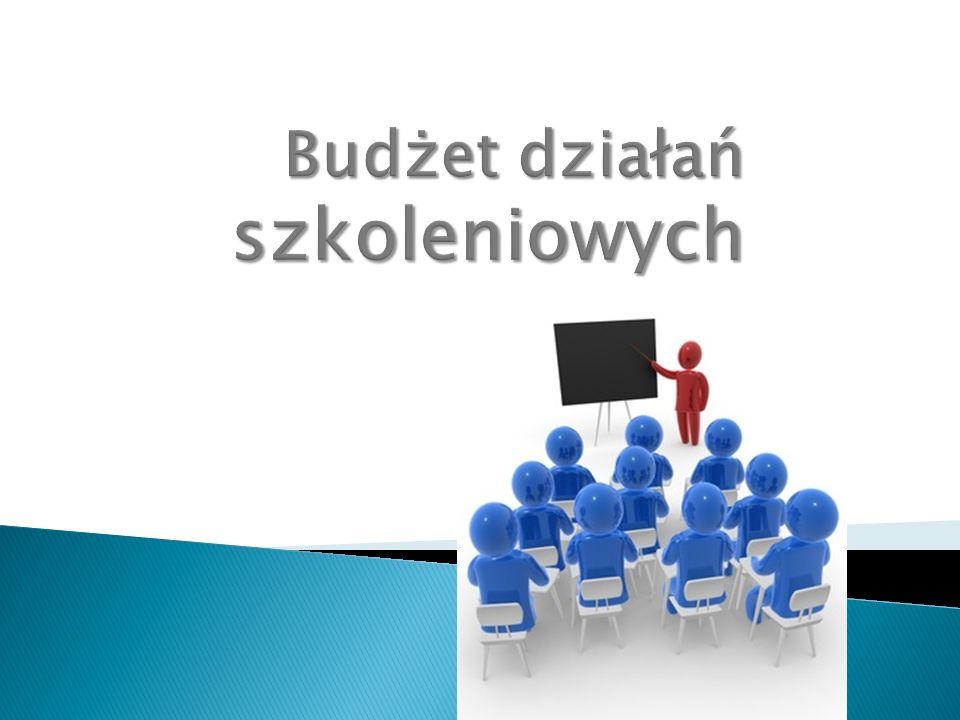Budżet działań szkoleniowych