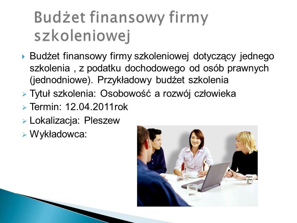 Budżet finansowy firmy szkoleniowej