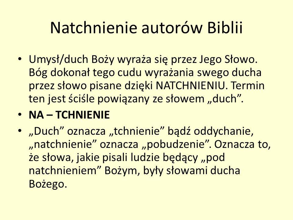 Natchnienie autorów Biblii