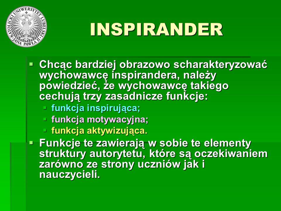 INSPIRANDER