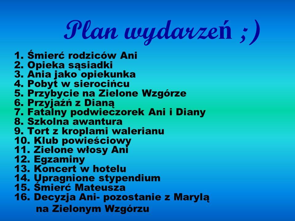 Plan wydarzeń ;)
