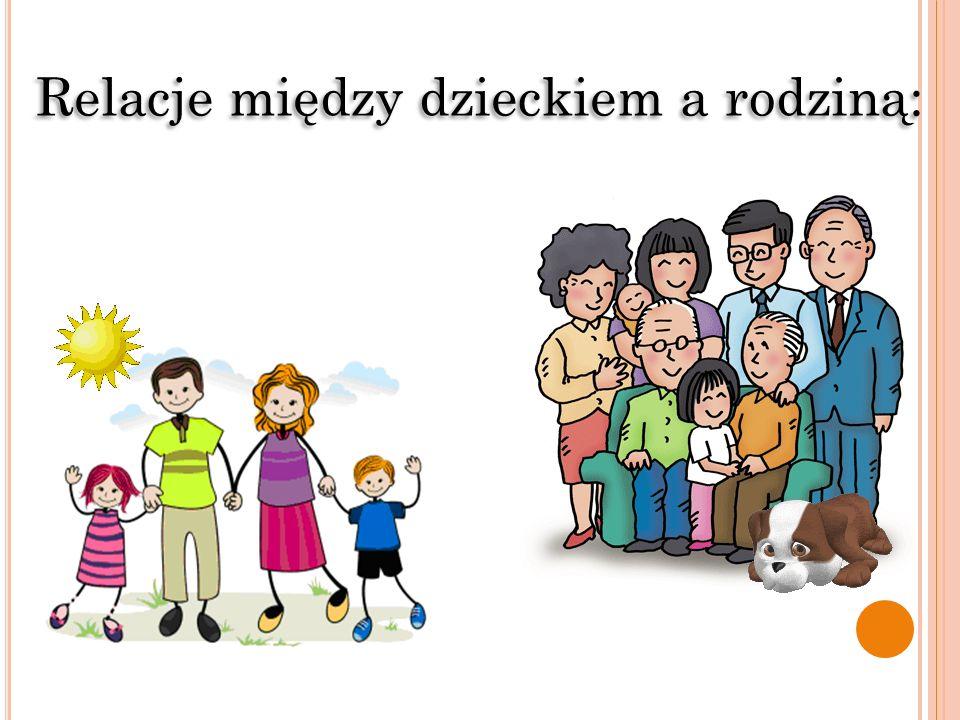 Relacje między dzieckiem a rodziną: