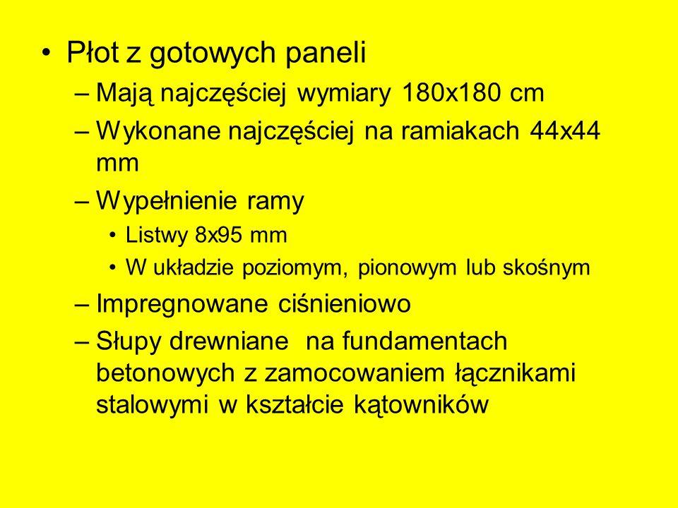 Płot z gotowych paneli Mają najczęściej wymiary 180x180 cm