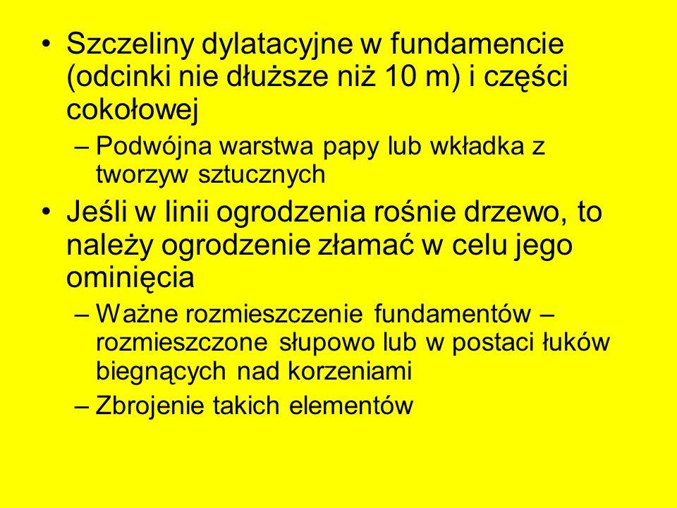 Szczeliny dylatacyjne w fundamencie (odcinki nie dłuższe niż 10 m) i części cokołowej