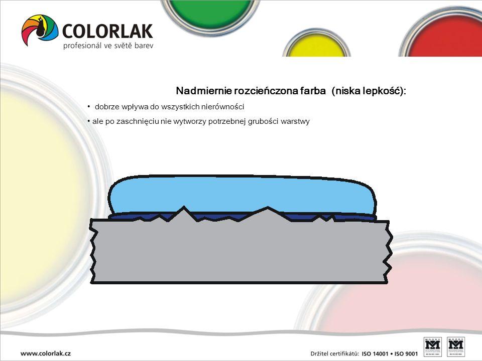 Nadmiernie rozcieńczona farba (niska lepkość):